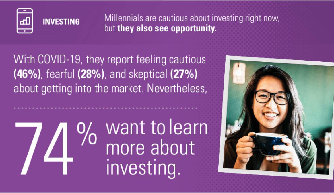 Vanguard Millennial Investor Investing