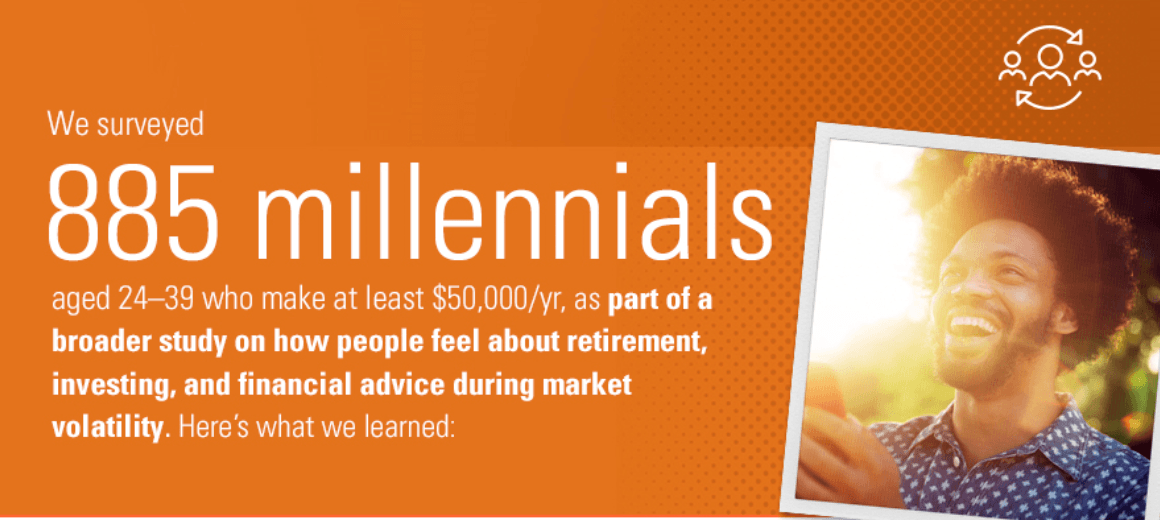 Vanguard Millennial Investor Survey